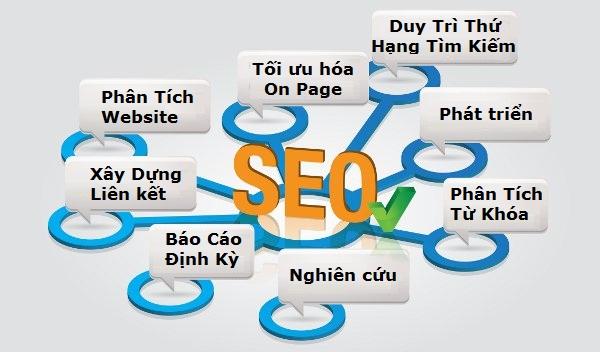 SEO là gì? Các lưu ý quan trọng để làm SEO website thành công